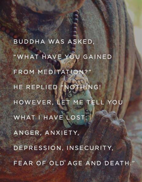 Meditation According to the Buddha